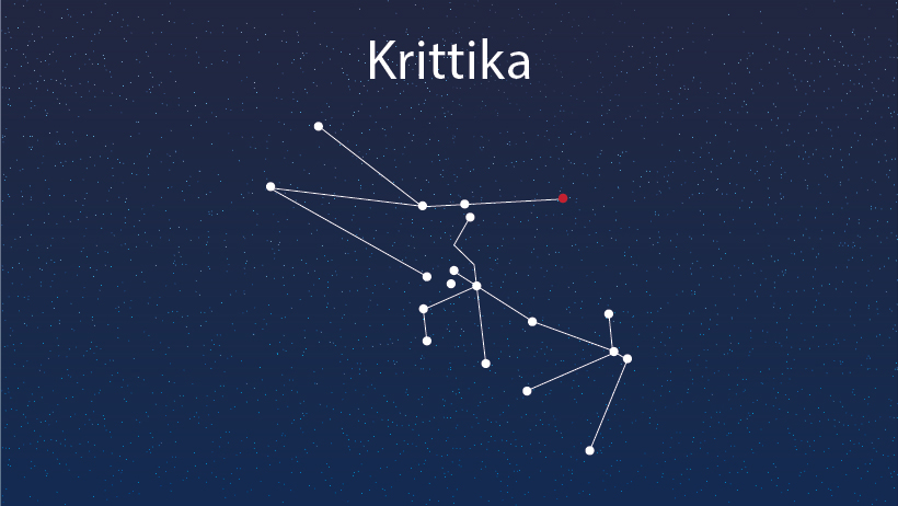 This image has an empty alt attribute; its file name is krittika-article.jpg